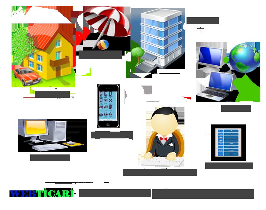 ticari programlar,muhasebe programları,web programları,ticari yazılımlar,ön muhasebe programı,muhasebe